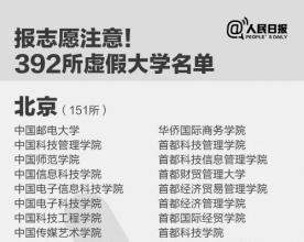 警惕国内392所虚假大学(附名单)